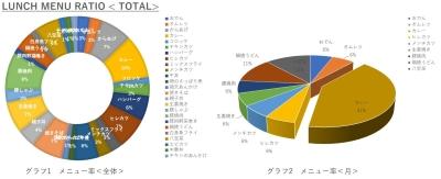 グラフ_率解析400.jpg